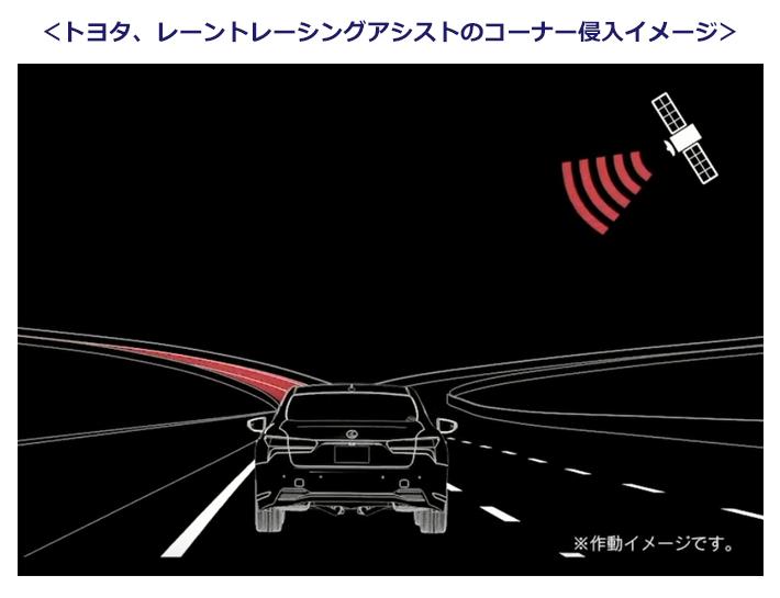 トヨタのレーントレーシングアシストのコーナー侵入時のイメージ
