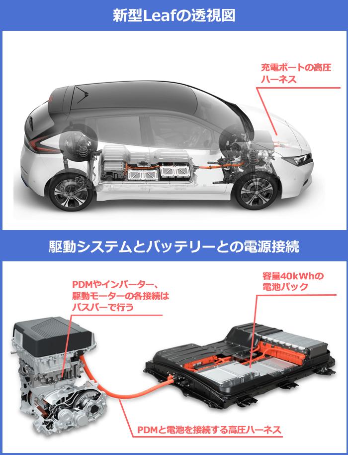 新型Leafの透視図と駆動システムとバッテリーの電源接続を説明する図