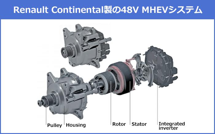 Renaultが採用するContinental製の48V MHEVシステムの図