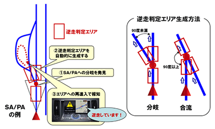 nissan_pioneer_safety