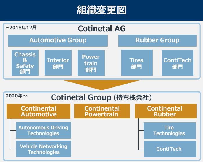 AJ_1902_continetal_zu2