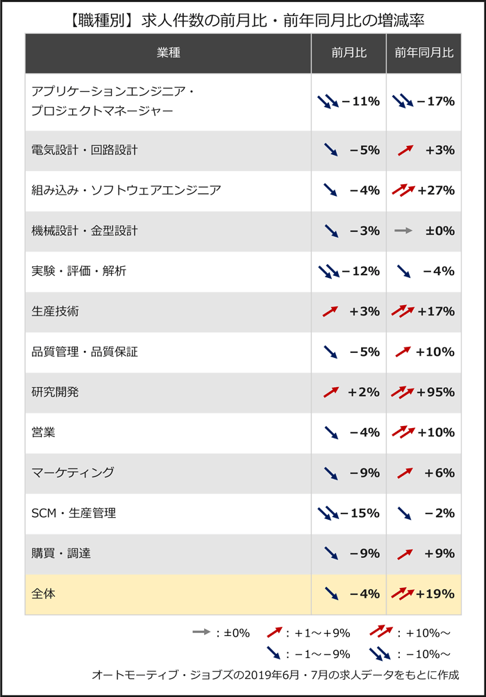 AJ_Report_201908