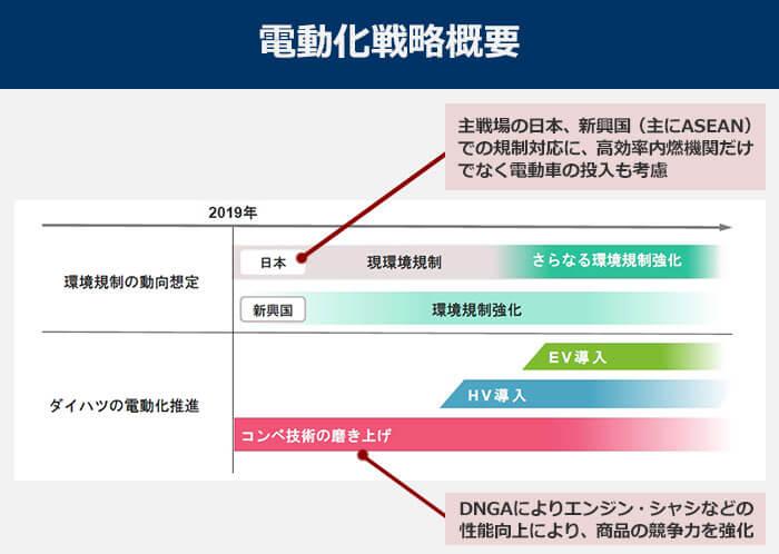AJ_1907_daihatsu_2