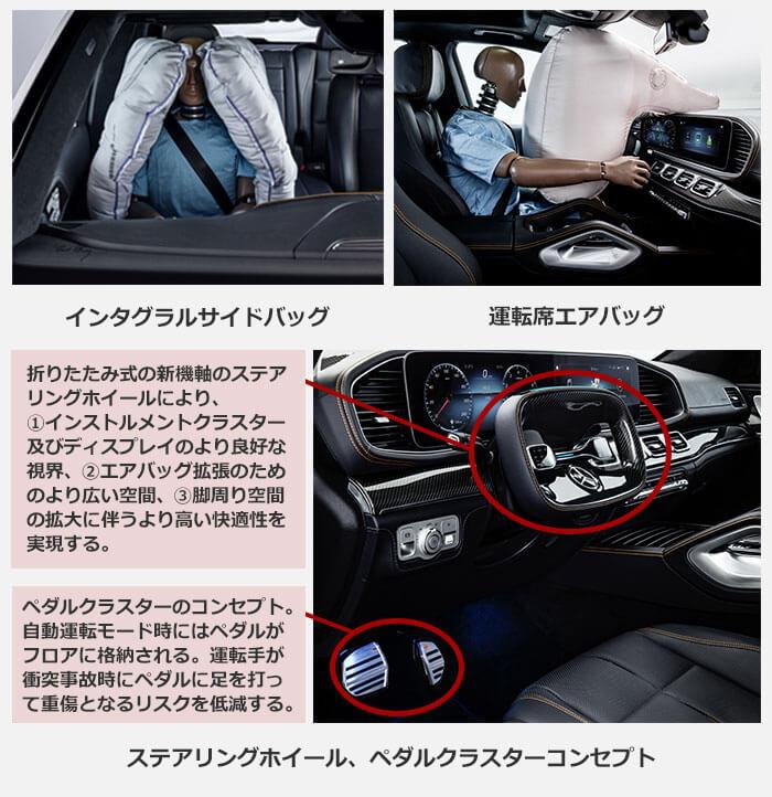 運転席エアバッグ、ステアリングホイール、ペダルコンセプトについての説明。