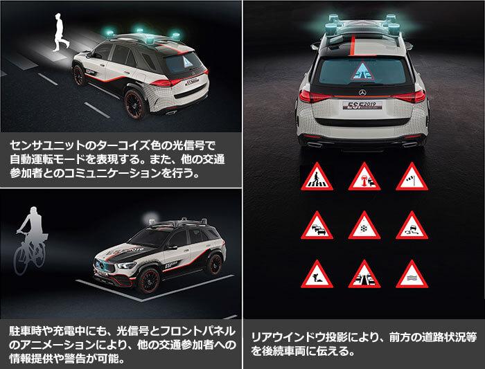 車両周辺環境との協調コミュニケーション技術の説明。センサーユニットのターコイズ色の光信号で自動運転モードを表現。また他の交通参加者とのコミュニケーションを行う。駐車時や充電中にも光信号とフロントパネルのアニメーションにより、他の交通参加者への情報提供や警告が可能。リアウインドウ投影により、前方の道路状況などを後続車両に伝えている。