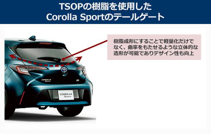 【TSOPの樹脂を使用したCorolla Sportのテールゲート】樹脂成形にすることで軽量化だけでなく、曲率をもたせるような立体的な造形が可能でありデザイン性も向上。