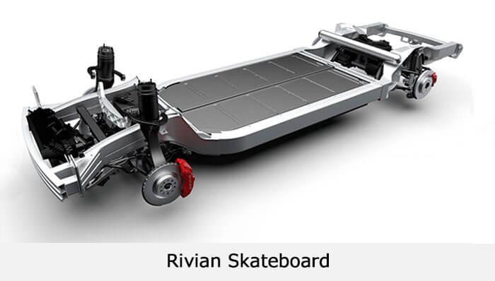 Rivian Skateboardのイメージデザイン