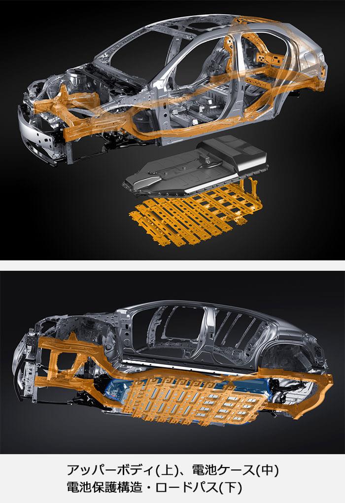 アッパーボディ、電池ケース、電池保護構造のイメージ画像