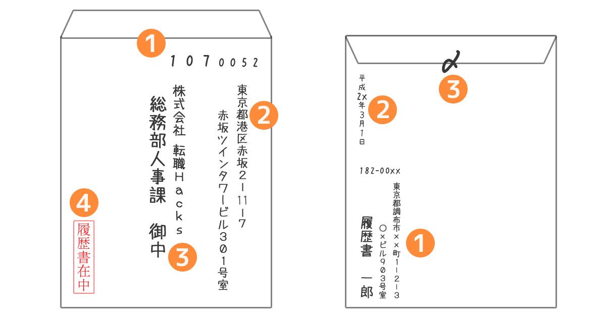 封筒の表書き例