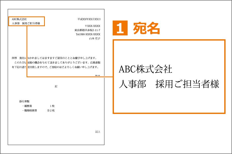 送付状の宛名書き方見本
