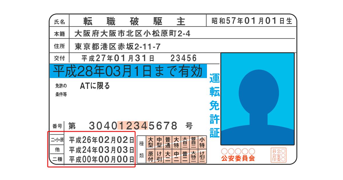免許取得の日付