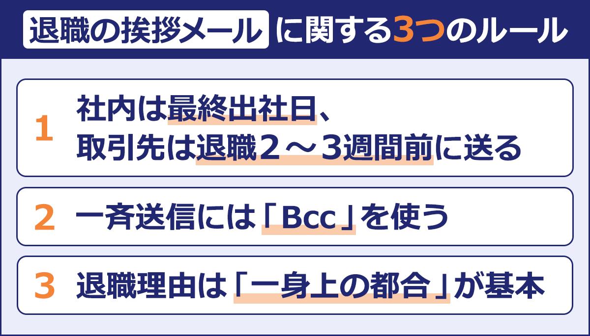 【退職の挨拶メールに関する3つのルール】1.社内は最終出社日、取引先は退職2~3週間前に送る。2.一斉送信にはBccを使う。3.退職理由は一身上の都合が基本。