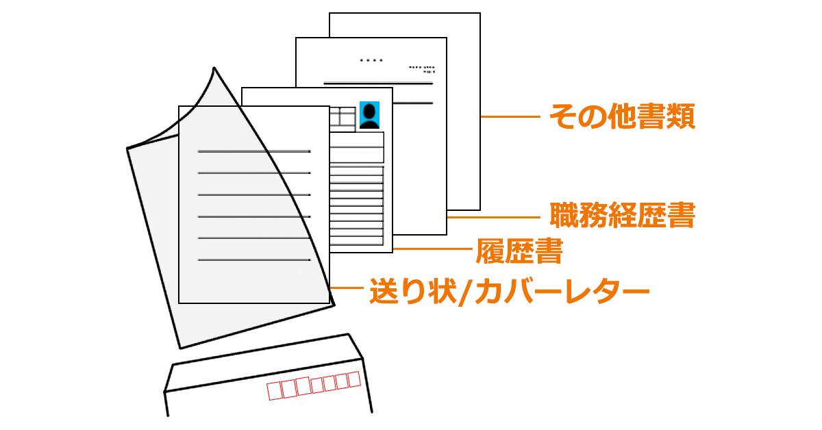 応募書類を封筒に入れる順番イメージ