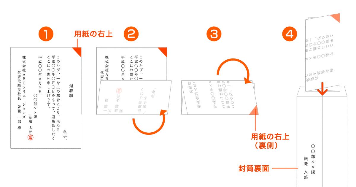 退職届・退職願の封筒への入れ方解説(三つ折り)。折り方:書いた面が内側になるよう、まず下から3分の1を折り上げる。次に、上3分の1を被せるように折り下げる。入れ方:封筒裏面を自分の方へ向け、退職届・退職願の書き出し位置が右上に来る方向で入れる。