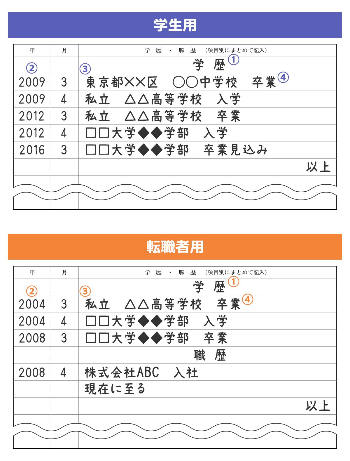 履歴書_学歴サンプル(就活生&転職者用)
