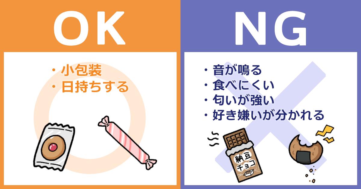 退職時に渡すお菓子のOK・NG例イメージイラスト