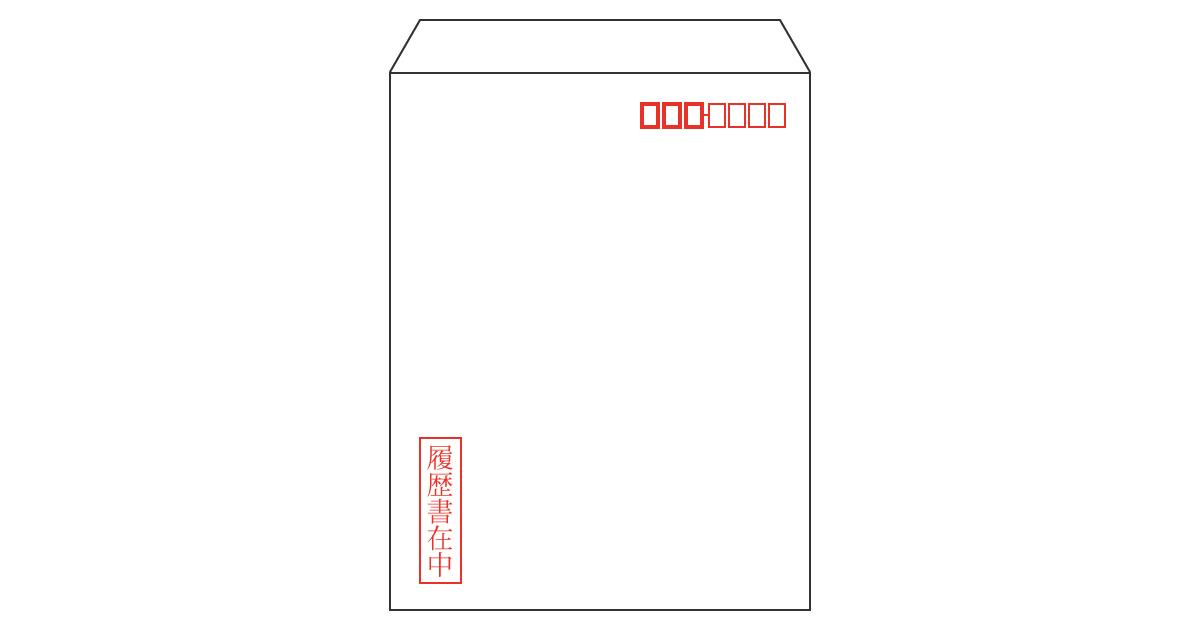 封筒表面の書き方