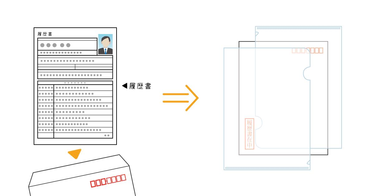 封筒をクリアファイルに入れる場合の図解