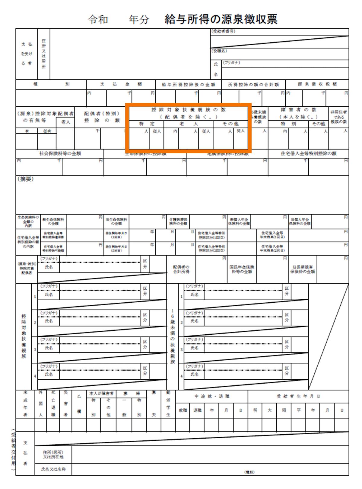 源泉徴収票での、控除対象扶養親族の数(配偶者除く)記載欄