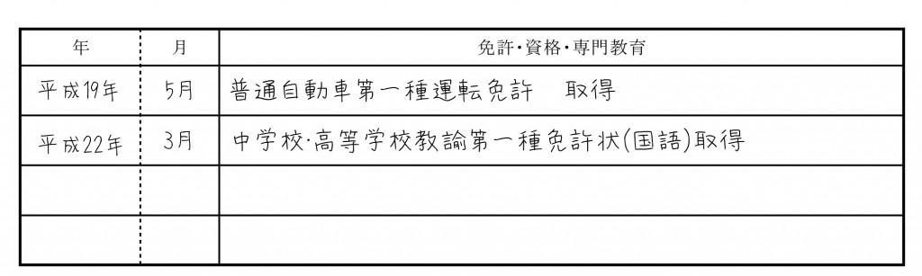 教員免許NG記入例