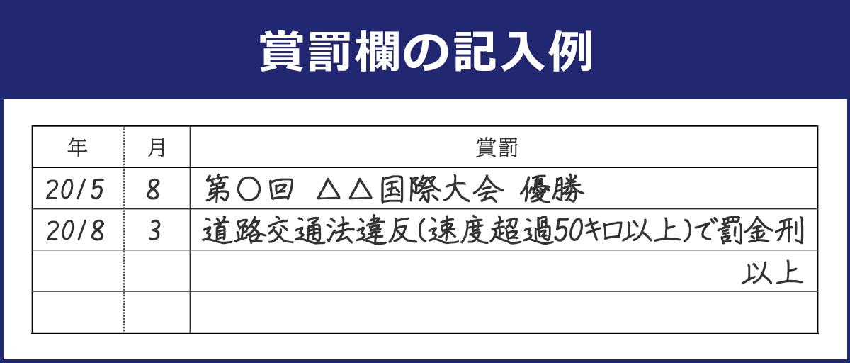 賞罰欄の記入例