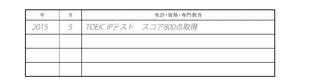 履歴書記入例_TOEICIPテスト