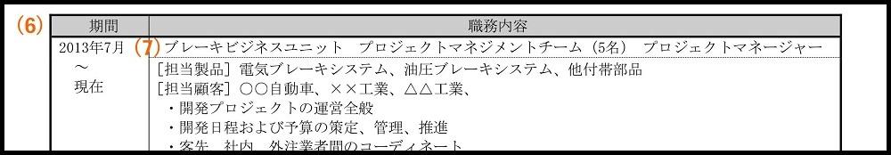 職務経歴書_(6)職務内容、(7)所属部署、役職