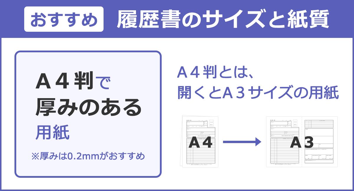 おすすめの履歴書サイズと紙質はA4判で厚みのある用紙。※A4判とは、開くとA3サイズの用紙のこと。※厚みは0.2mmがおすすめ。