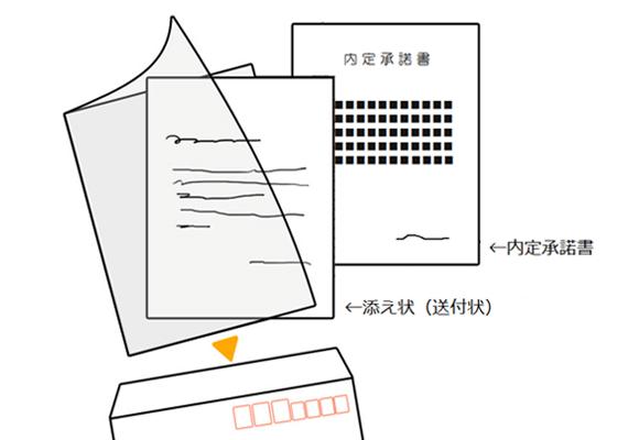 封筒への書類の入れ方解説図。