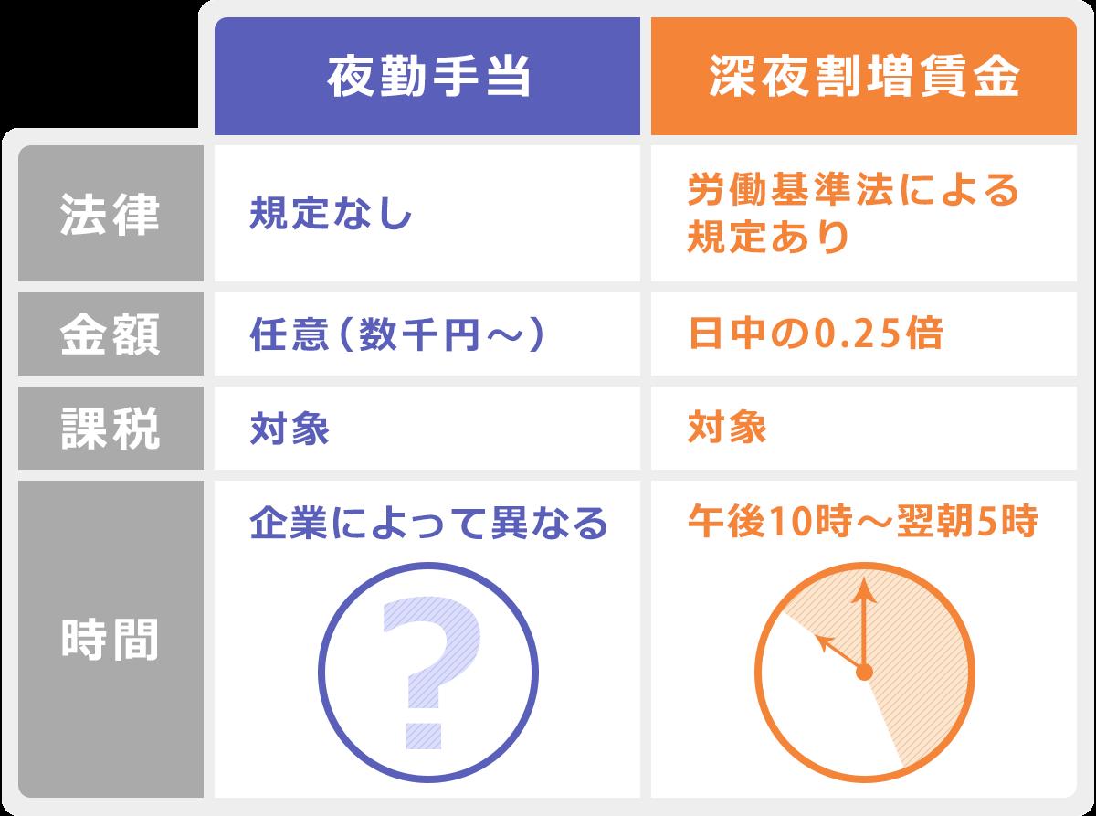 勤務 法 労働 基準 連続 勤務時間と勤務時間の間は8時間空けないといけない?