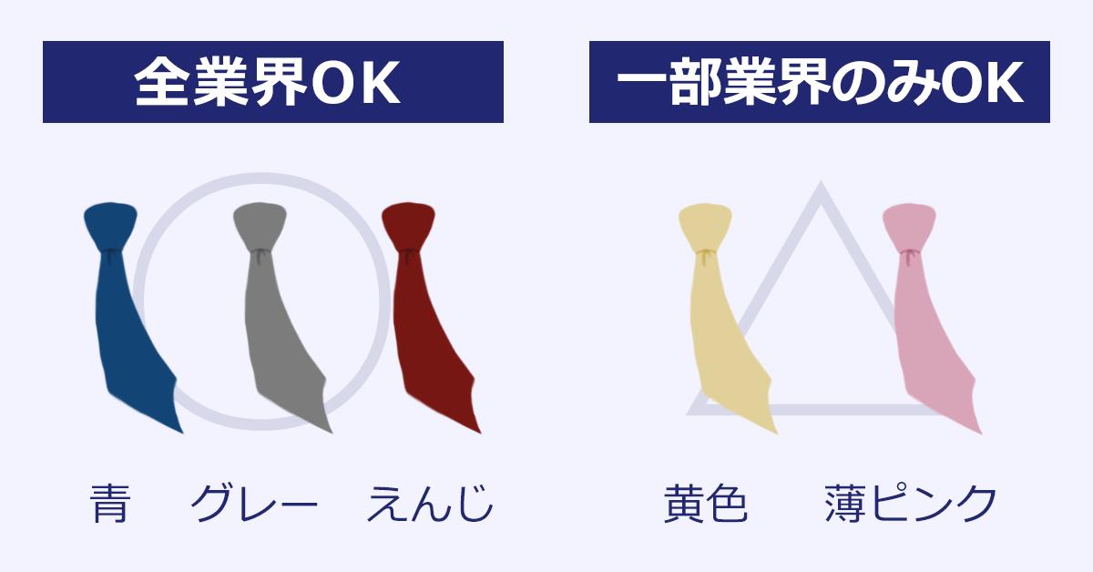 「全業界OK」青・グレー・えんじ。「一部業界のみOK」黄色・薄ピンク。