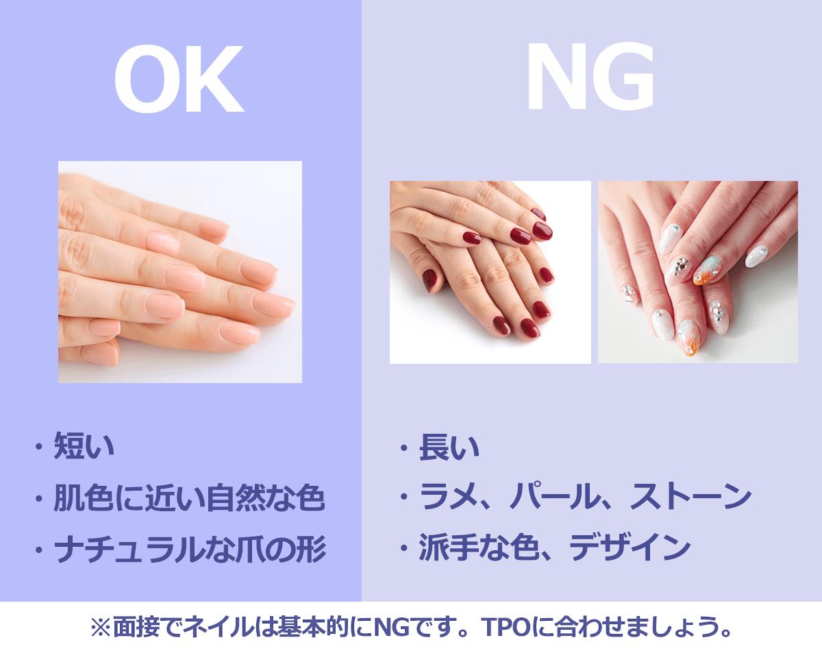 面接時の爪についてOK・NGポイントをまとめた画像。OK:短い、肌色に近い自然な色、ナチュラルな爪の形。NG:長い、ラメ・パール・ストーン、派手な色・デザイン。※面接でネイルは基本的にNGです。TPOに合わせましょう。