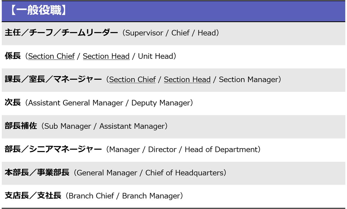 一般役職の日本語と英訳の一覧。一般役職で職歴欄に書けるものは、主任やチーフ、係長、課長やマネージャー、次長、部長補佐、部長やシニアマネージャー、本部長や事業部長、支店長や支社長など。