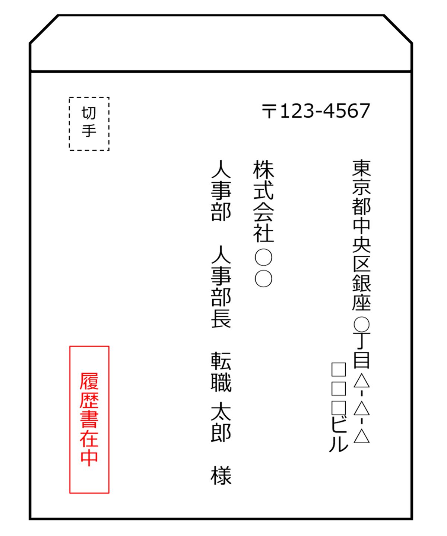 履歴書を郵送する際の封筒の宛名の書き方のイメージ画像。