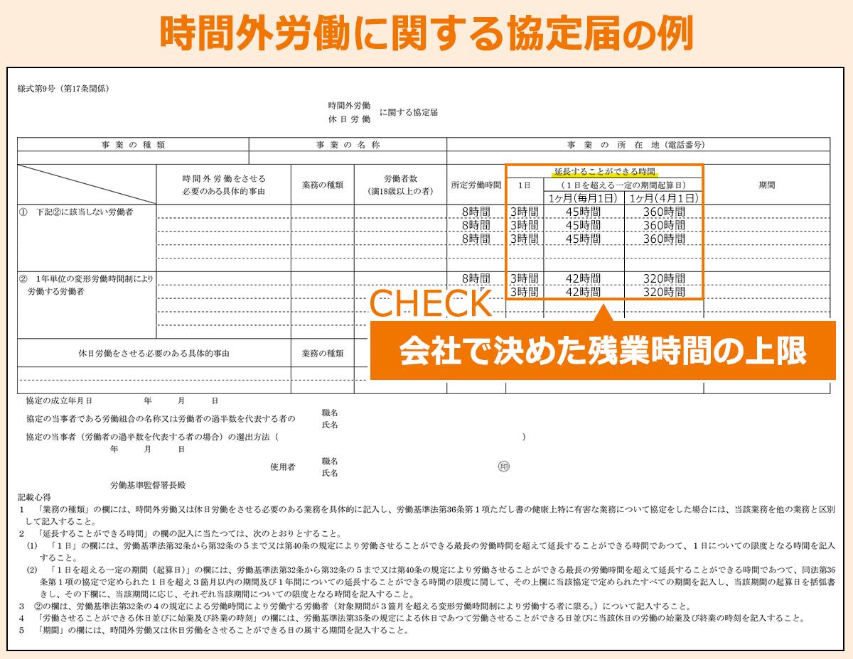 時間外労働に関する協定届の例:所定労働時間の右隣にある「延長することができる時間」の欄をチェック!