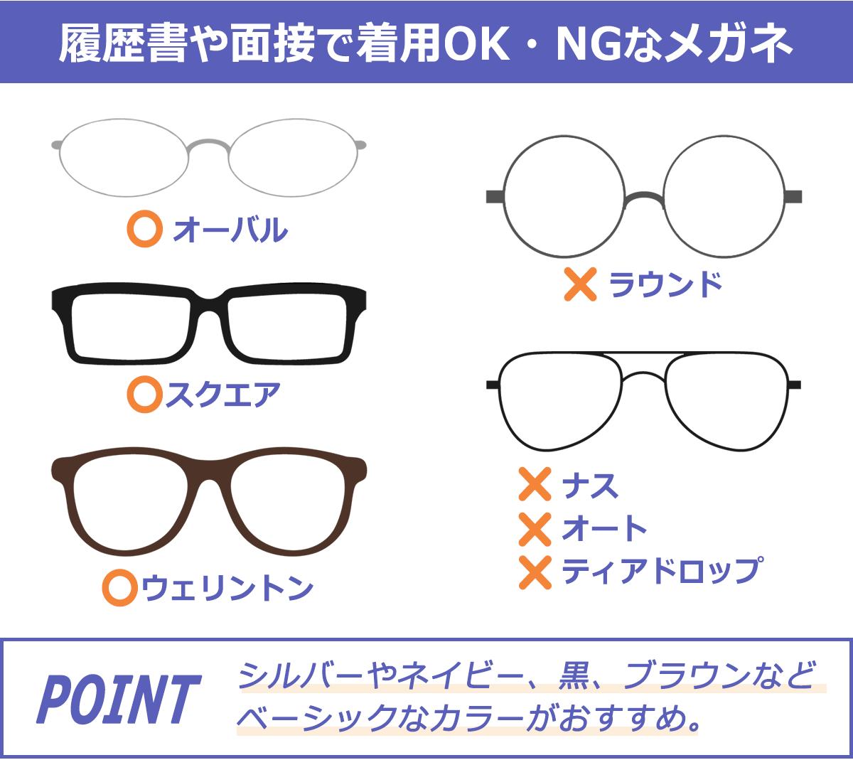 履歴書や面接で着用OK・NGなメガネの例
