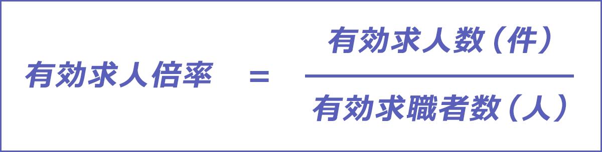 有効求人倍率の計算式:有効求人倍率=有効求人数(件)/有効求職者数(人)