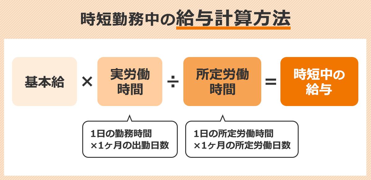 時短勤務中の給与計算方法イメージの図