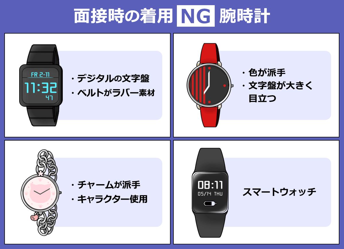 面接時に着用NGの腕時計(イラスト):デジタルの文字盤の腕時計、ベルトがラバー素材の腕時計、色が派手な腕時計、文字盤が大きく目立つ腕時計、チャームが派手な腕時計、キャラクターが使用されている腕時計、スマートウォッチ