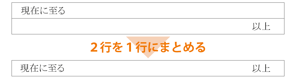 2行目に書いていた「以上」を1行目に移し、「現在に至る (以上)」と締めの定形部分を1行にまとめるイメージ