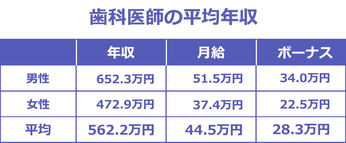 5 千 万 ウォン は 日本 円 で いくら
