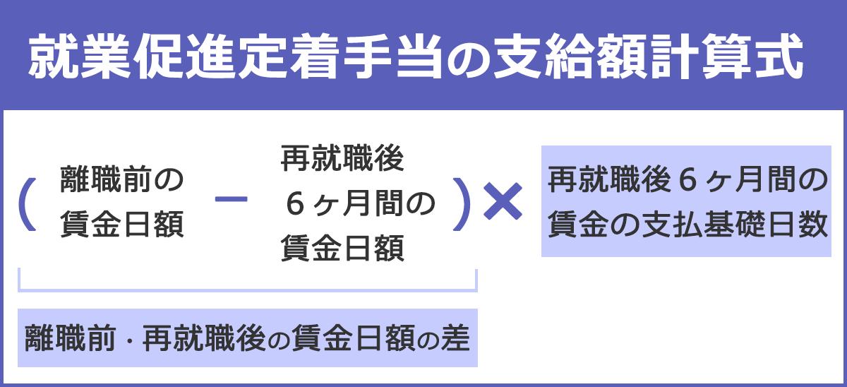 就業促進定着手当の支給計算式:(離職前の賃金日額-再就職後の6ヶ月間の賃金日額)×再就職後6ヶ月間の賃金の支払い基礎日数