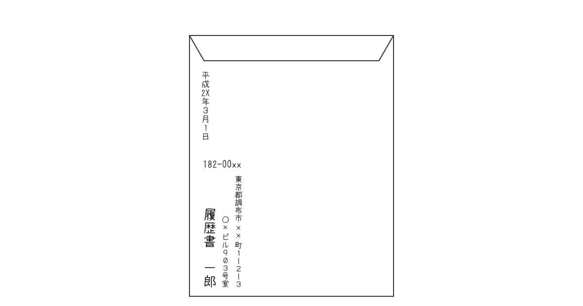 封筒裏面の記入例