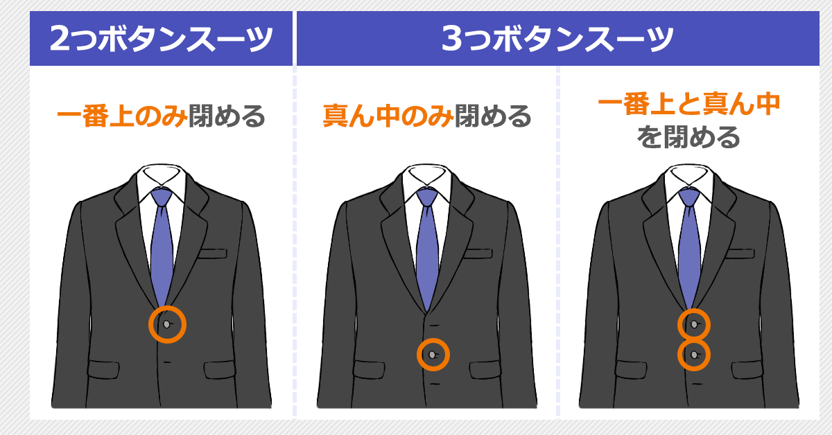 男性用スーツの2つボタン・3つボタンの閉め方