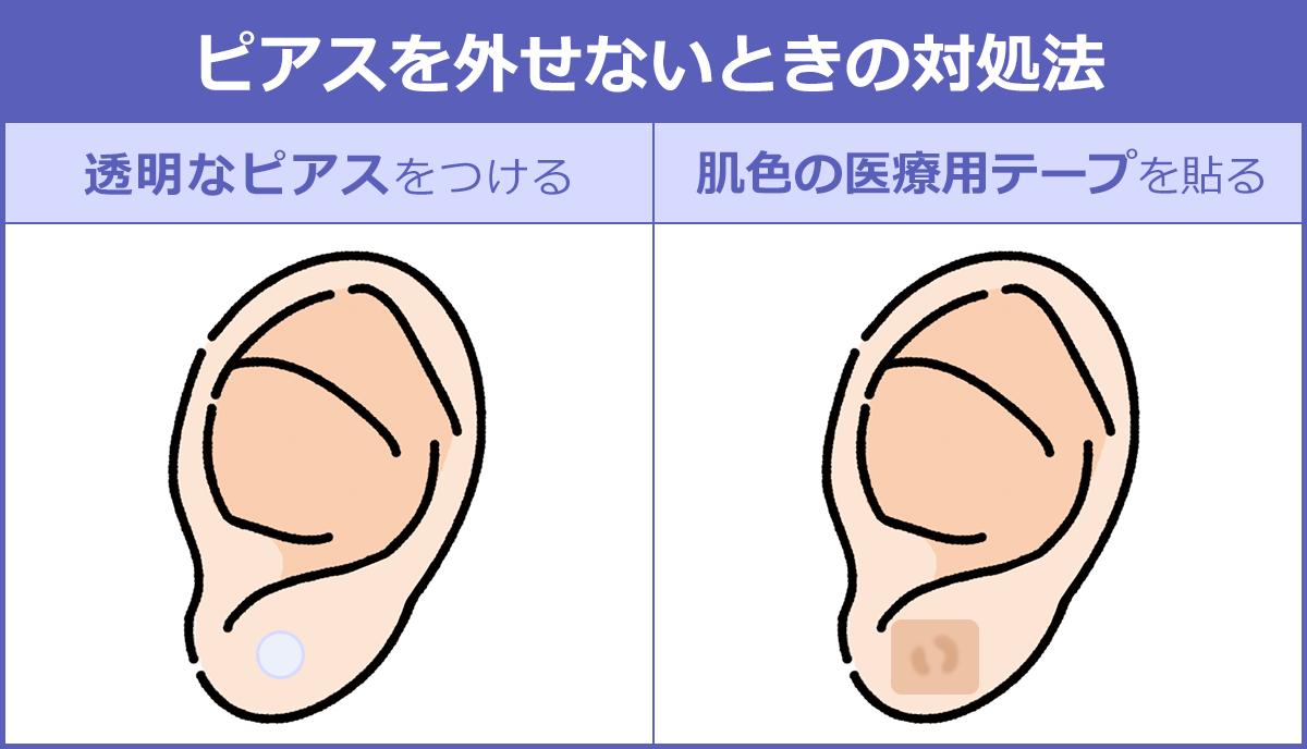 【ピアスを外せないときの対処法(図例)】:「透明なピアスを付ける」「肌色の医療用テープを貼る」