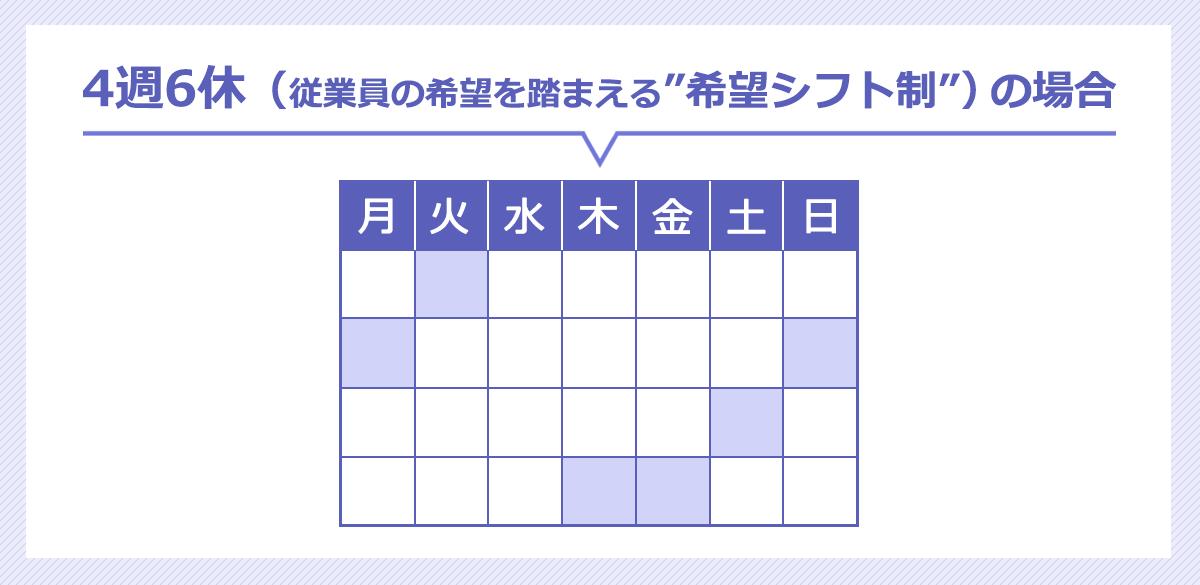 従業員のシフト希望を踏まえて休日を決めるケース(希望シフト制)のカレンダーのイメージ