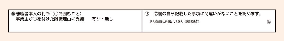 離職証明書の3枚目の、離職理由に関する署名または記名押印の欄