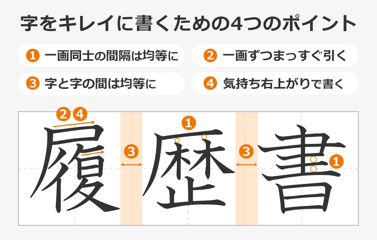 字をキレイに書くための4つのポイントの一覧