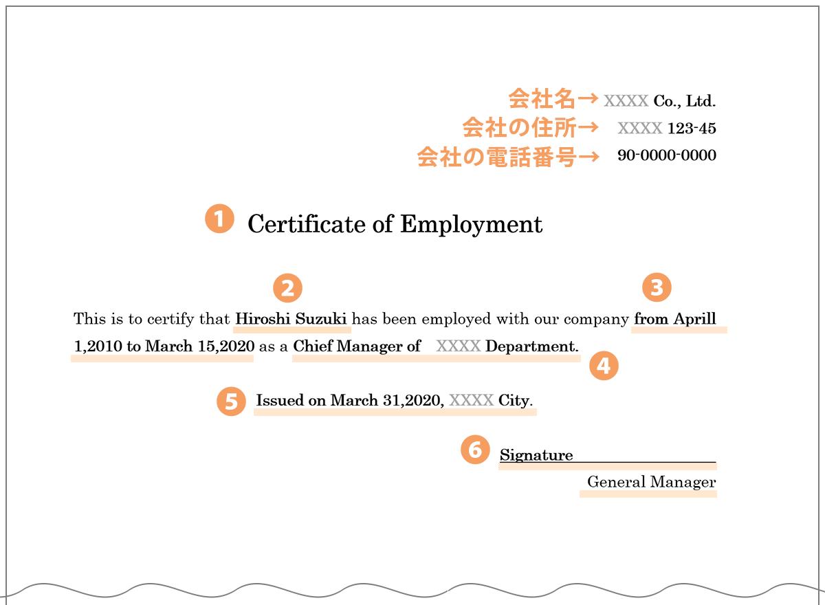 英語職歴証明書の見本