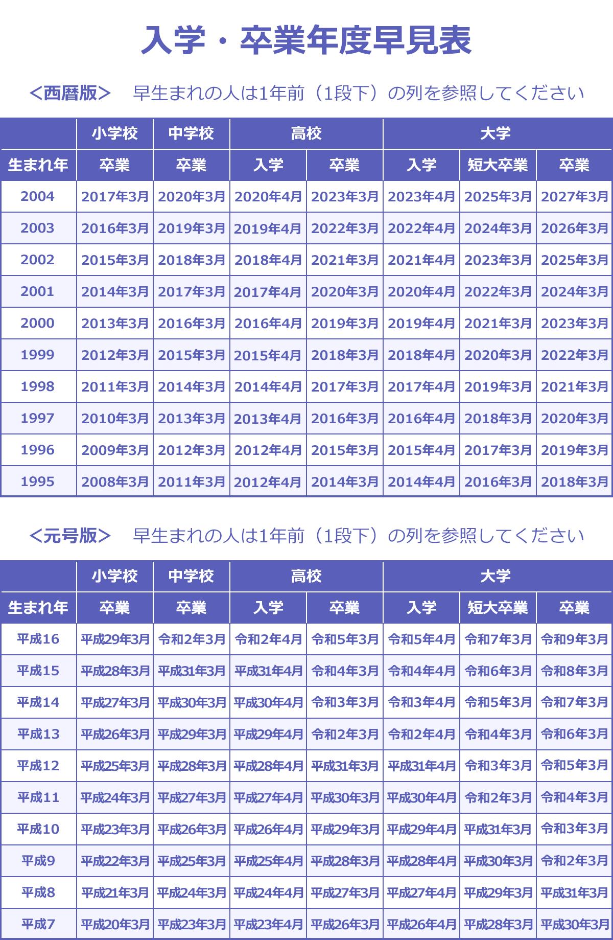 平成28年 西暦